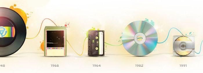 Veja a Evolução da Industria da Música ao Passar dos Anos
